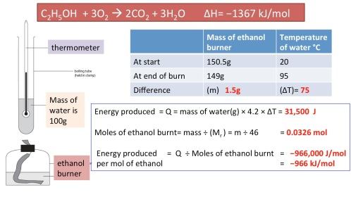 calorimeter worked example combustion ethanol