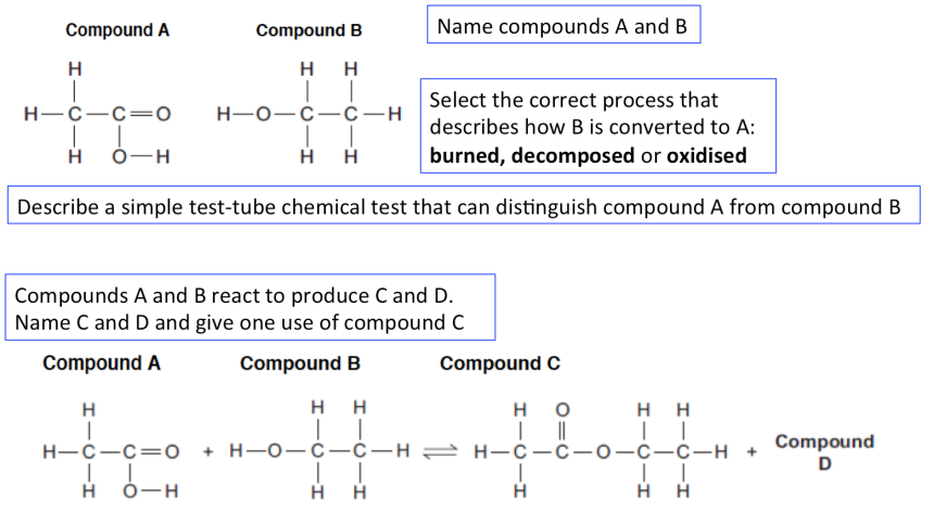 C3 6 Organic chemistry | Secondary Science 4 All