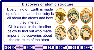 www_boardworkseducation_com_media_84ca95c2_High_School_Science_sample_CA1_atom_structure_discovery_swf