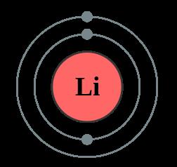 lithium dot diagram layout wiring diagrams u2022 rh laurafinlay co uk lithium oxide dot cross diagram lithium lewis dot diagram