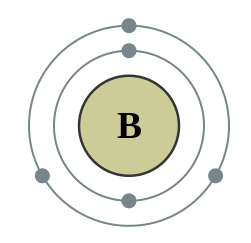 C11 atom dot electrons and nucleus diagrams secondary science boron atomic number 5 electrons 23 ccuart Images