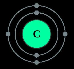 C11 atom dot electrons and nucleus diagrams secondary carbon atomic number 6 electrons 24 ccuart Choice Image