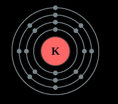 C11 atom dot electrons and nucleus diagrams secondary science potassium atomic number 19 electrons 2881 ccuart Images