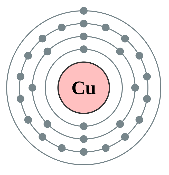 c1.1 atom 'dot' electron(s) and nucleus diagrams ... dot diagram of yttrium dot diagram of cu