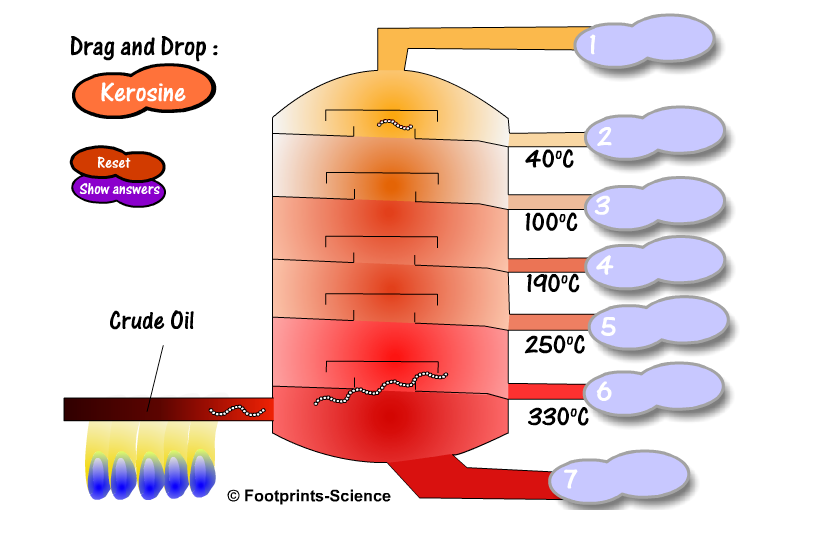 Fractional_distillation_of_crude_oil___Secondary_Science_4_All