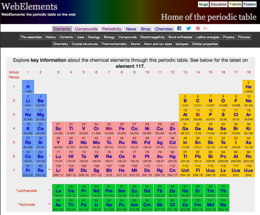 Periodic table secondary science 4 all periodictableoftheelementsbywebelements urtaz Images