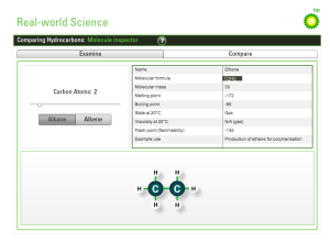 BP Education. Interactive alkane and alkene molecule inspector simulation