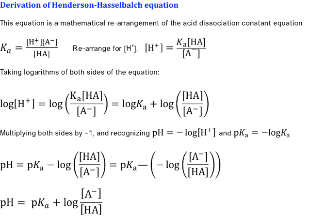 derivation of Henderson Hasselbalch equation   Secondary