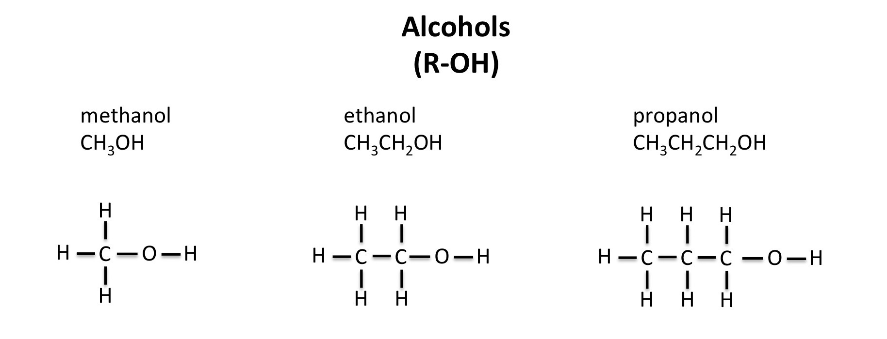 organic chem alcohols Alcohol is one of the most important homologous series in organic chemistry, it is  simply a homologous series, an alkyl group r, with a –oh.