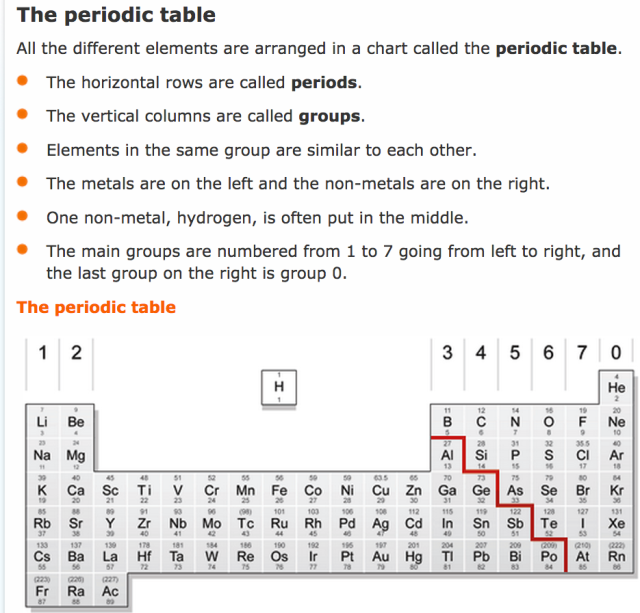 metals vs non metals secondary science 4 all - Periodic Table Bbc