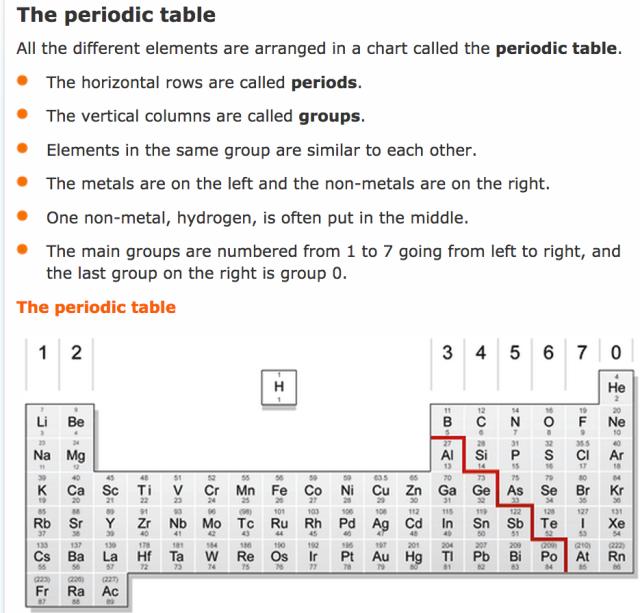 Bbc gcse bitesize the periodic table 2674441 seafoodnetfo bbc gcse bitesize the periodic table urtaz Gallery