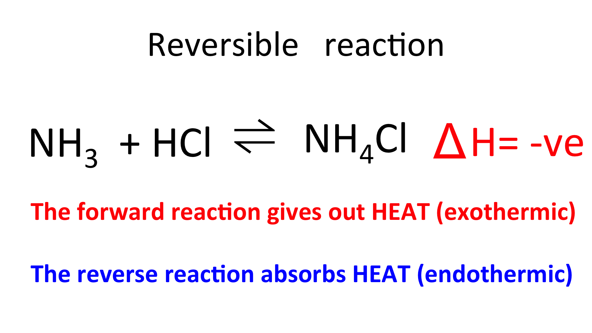 Quantitative Chemistry Secondary Science 4 All