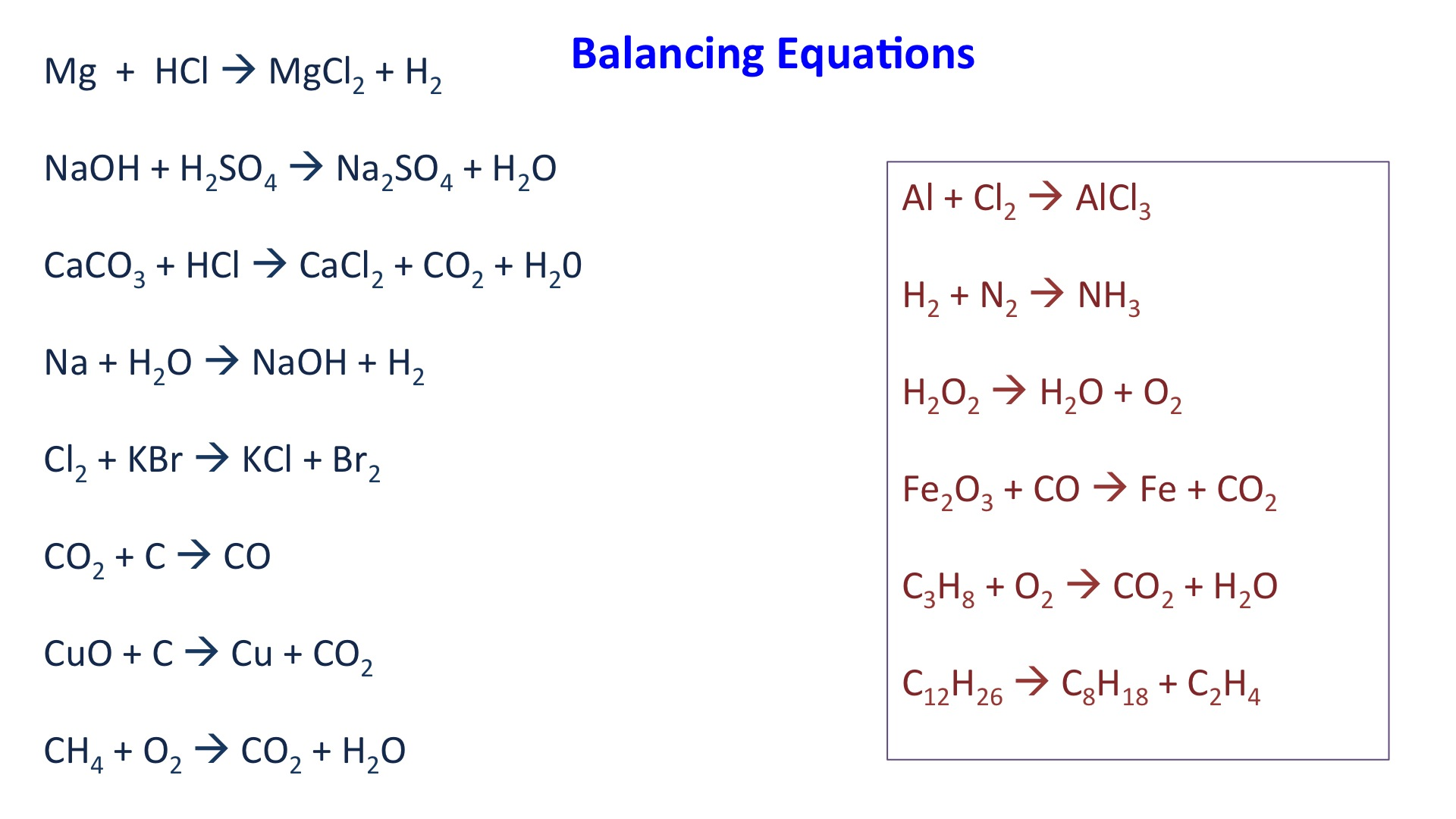 how to learn chemistry equations