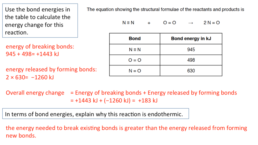C3 3 Calculating and explaining energy change | Secondary Science 4 All