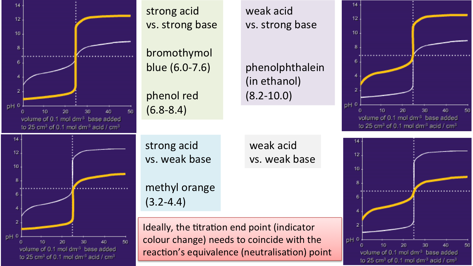 physioex acid base exercise10 Phyisoex 40 now includes an entirely new laboratory simulation on acid/base balance that focuses on respiratory and metabolic acidosis and alkalosis, as well as renal and respiratory compensation the lab is accompanied by a written exercise.